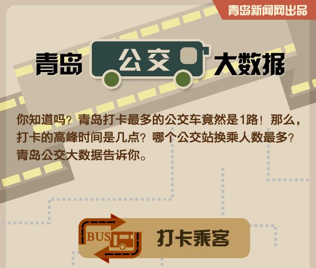 一张图告诉你公交1小时换乘乘客出行规律