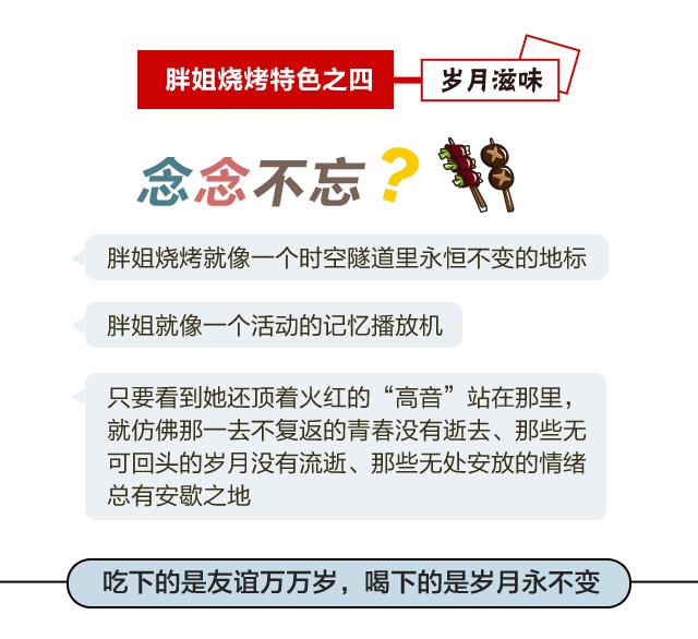 青岛文化符号之一 胖姐烧烤