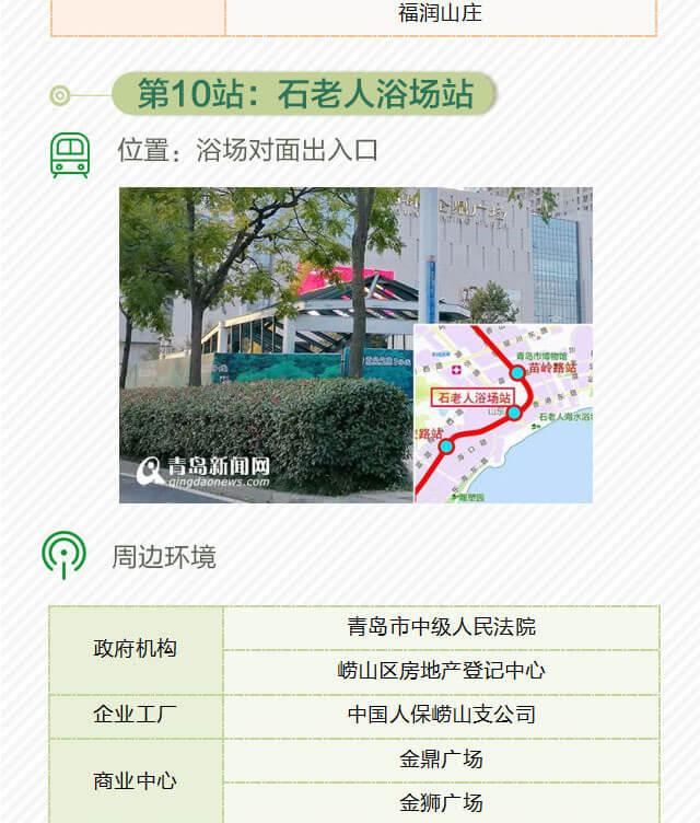 图说青岛地铁2号线