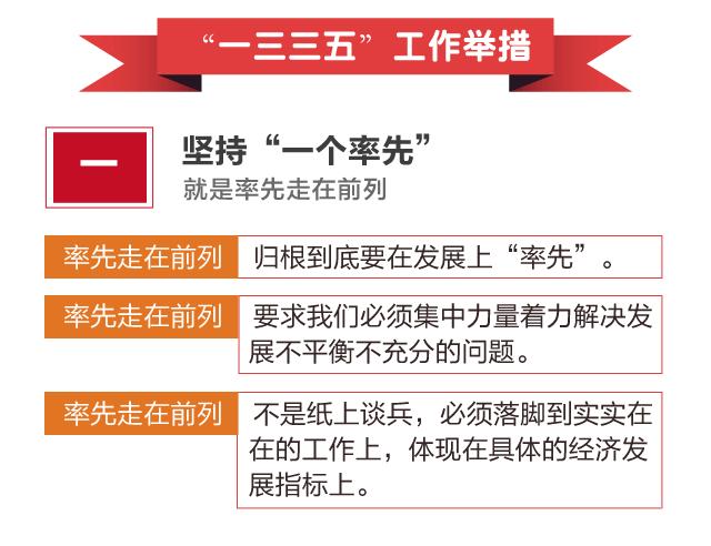 新作为新气象新业绩 一张图看懂青岛未来工作目标