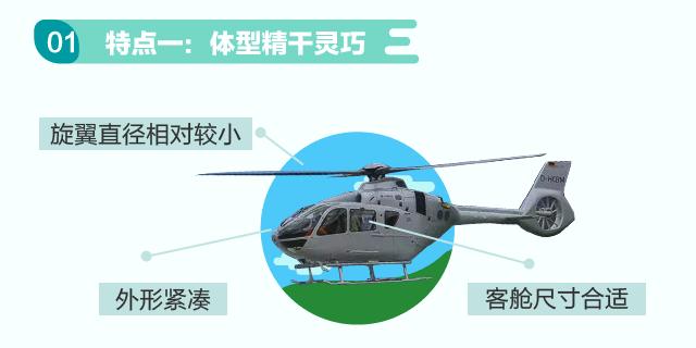 崂山造商务机 即墨造直升机 飞机两兄弟青岛造