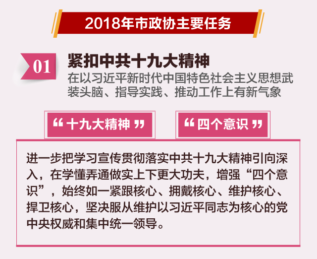 一张图看懂 青岛市政协常委会工作报告