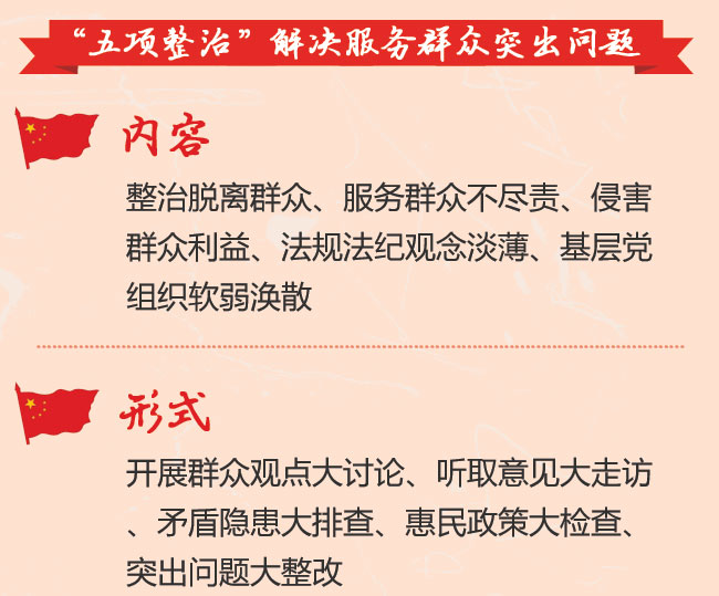 青岛市第二批群众路线教育实践活动推进情况